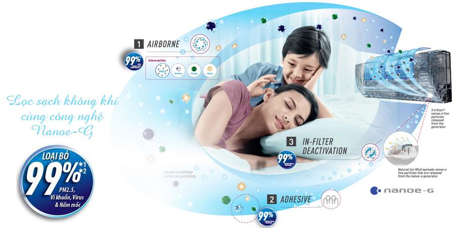 Đánh Giá Điều Hòa Panasonic 1 Chiều 12000btu CSVU12SKH8 Inverter