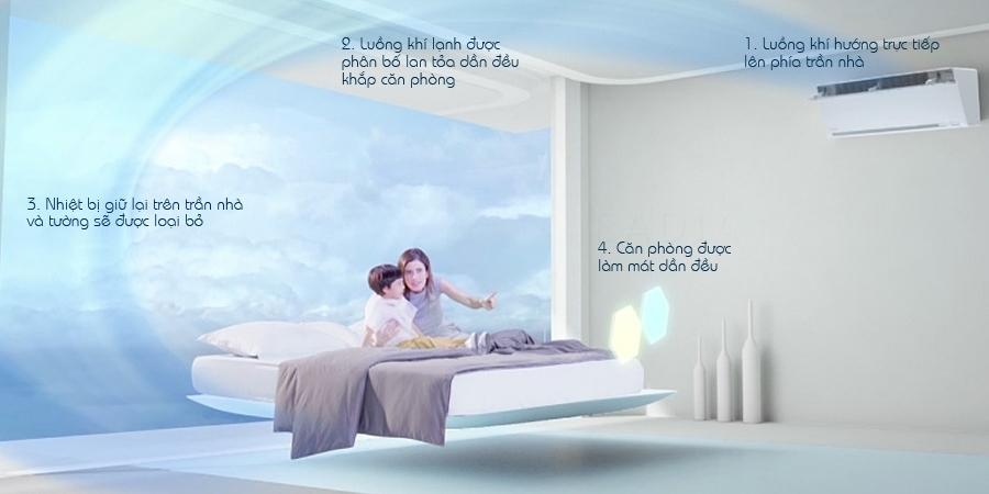 Đánh Giá Điều Hòa Panasonic 1 Chiều 9000BTU CU/CS-VU9SKH-8 Inverter (SKY SERIES)